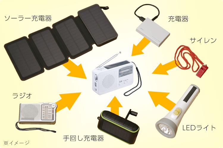 ソーラー充電器 充電器 サイレン LEDライト 手回し充電器 ラジオ